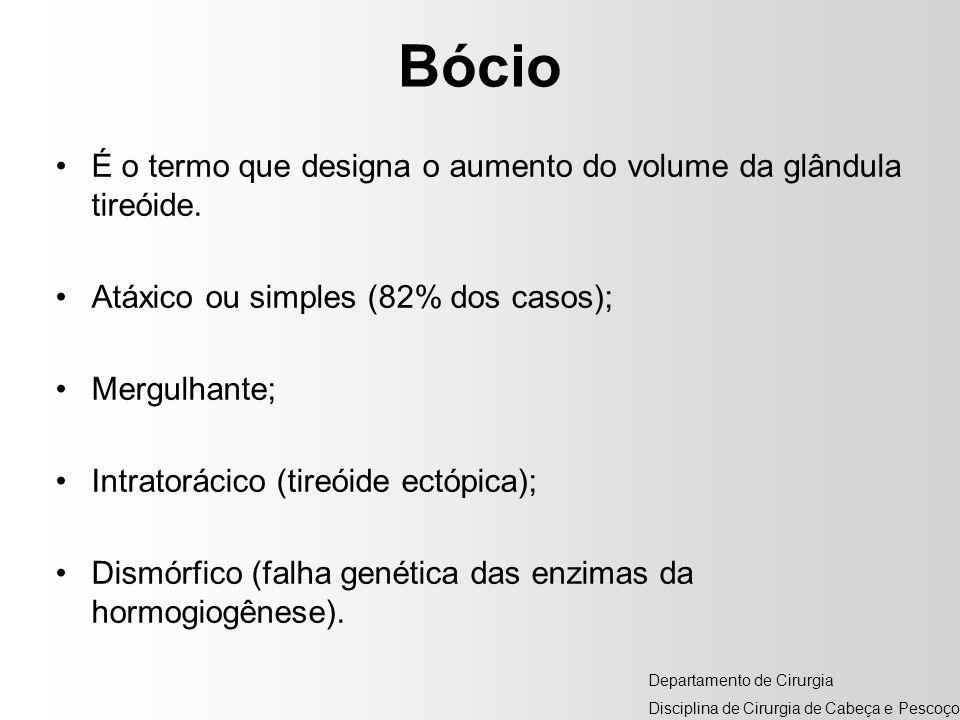 Bócio É o termo que designa o aumento do volume da glândula tireóide.