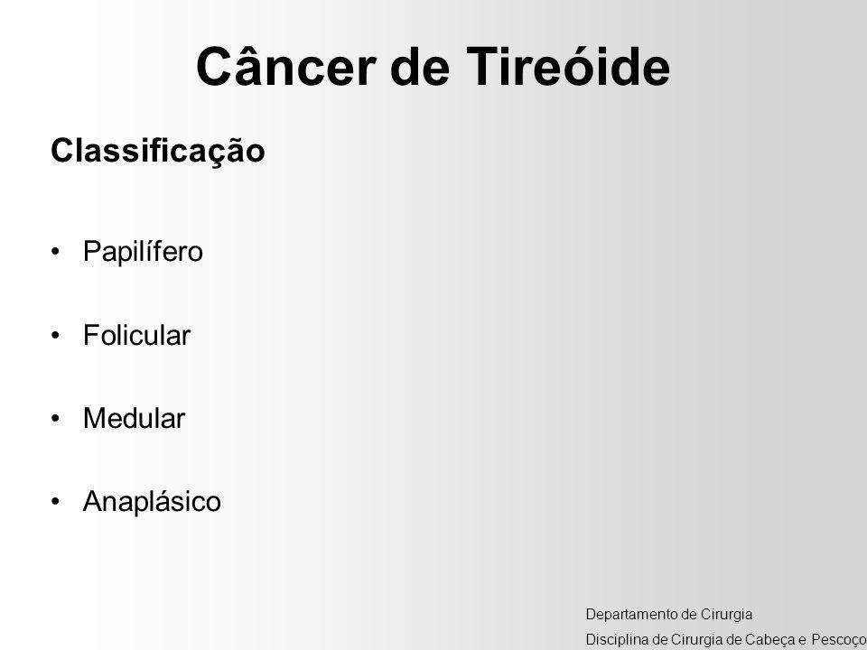 Câncer de Tireóide Classificação Papilífero Folicular Medular