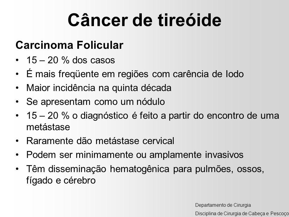 Câncer de tireóide Carcinoma Folicular 15 – 20 % dos casos