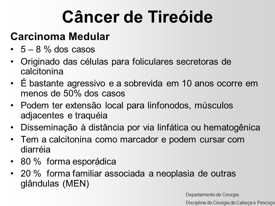 Câncer de Tireóide Carcinoma Medular 5 – 8 % dos casos
