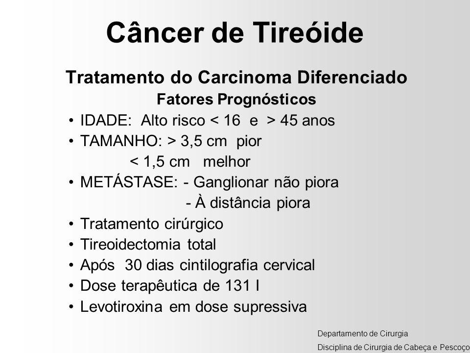 Tratamento do Carcinoma Diferenciado