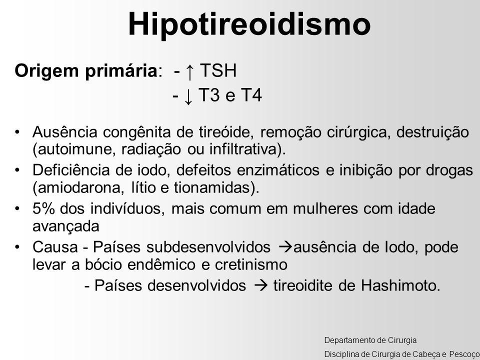 Hipotireoidismo Origem primária: - ↑ TSH - ↓ T3 e T4