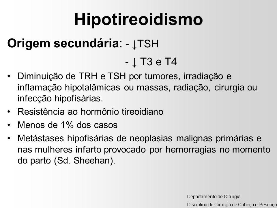 Hipotireoidismo Origem secundária: - ↓TSH - ↓ T3 e T4