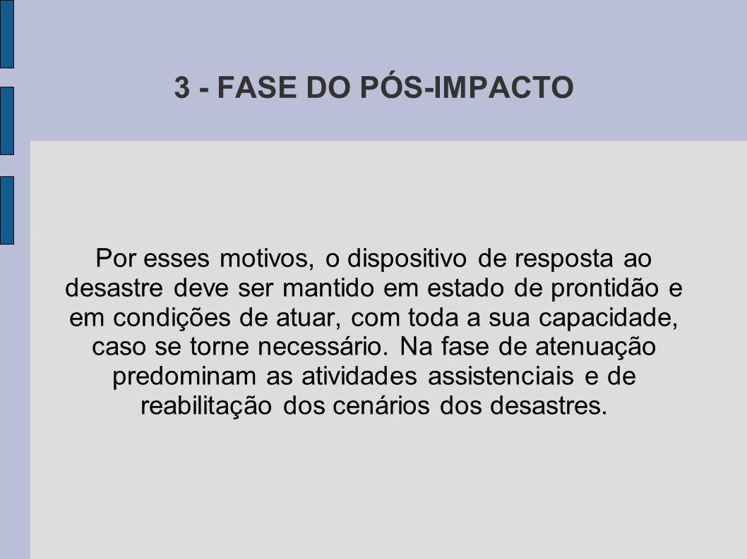 3 - FASE DO PÓS-IMPACTO