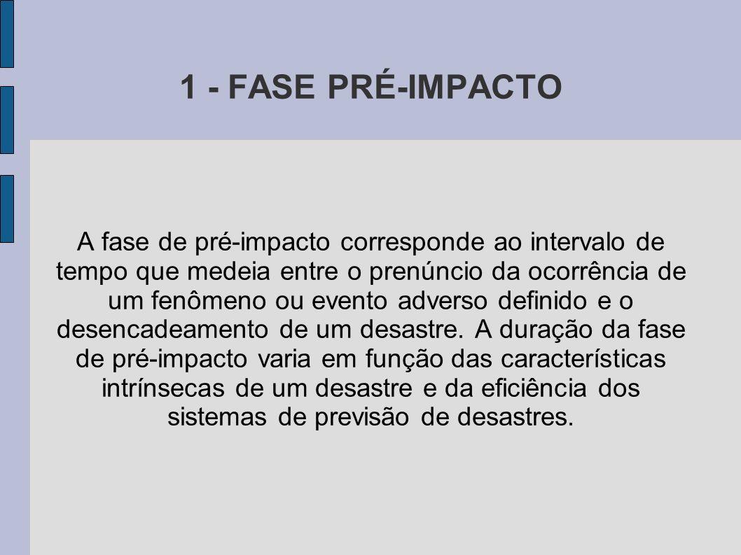 1 - FASE PRÉ-IMPACTO