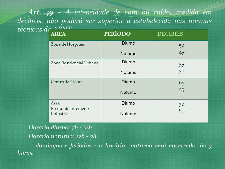 Art. 49 – A intensidade de som ou ruído, medida em decibéis, não poderá ser superior a estabelecida nas normas técnicas da ABNT