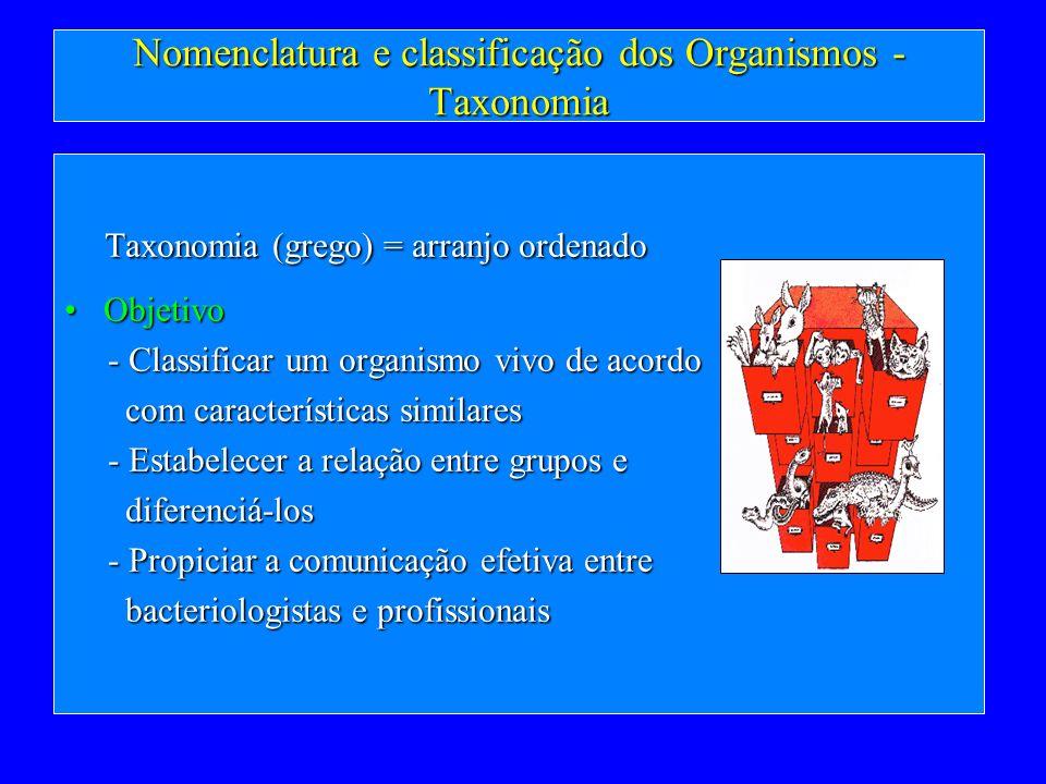 Nomenclatura e classificação dos Organismos - Taxonomia