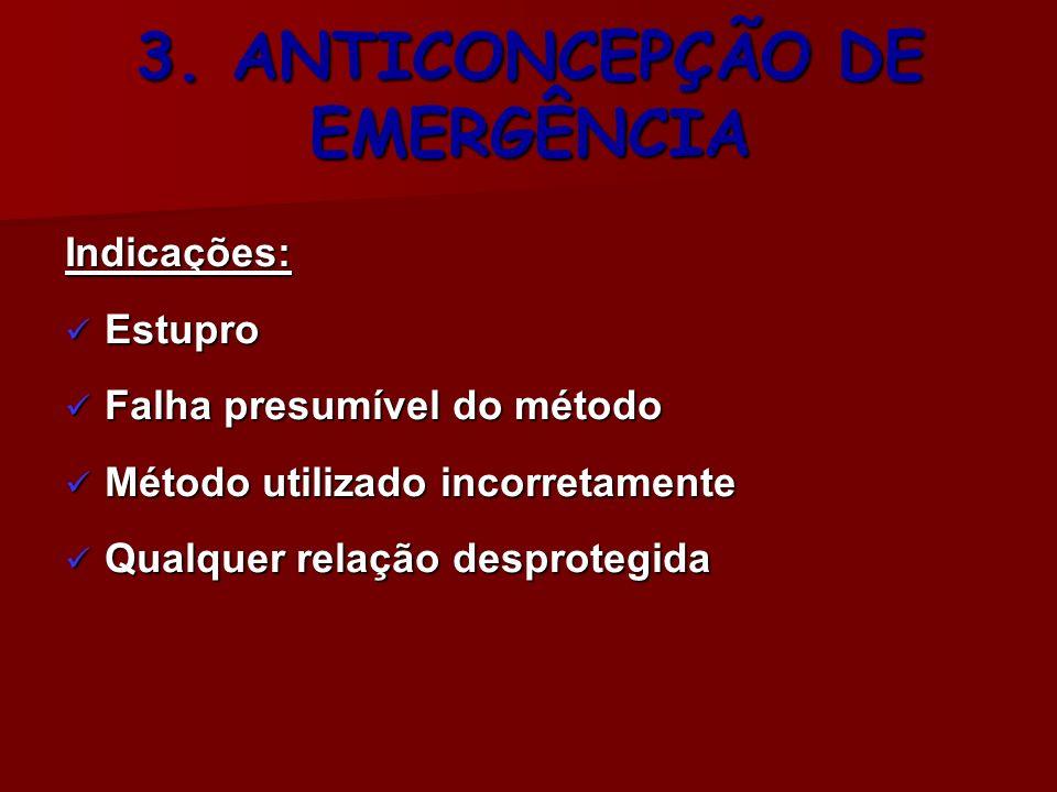 3. ANTICONCEPÇÃO DE EMERGÊNCIA