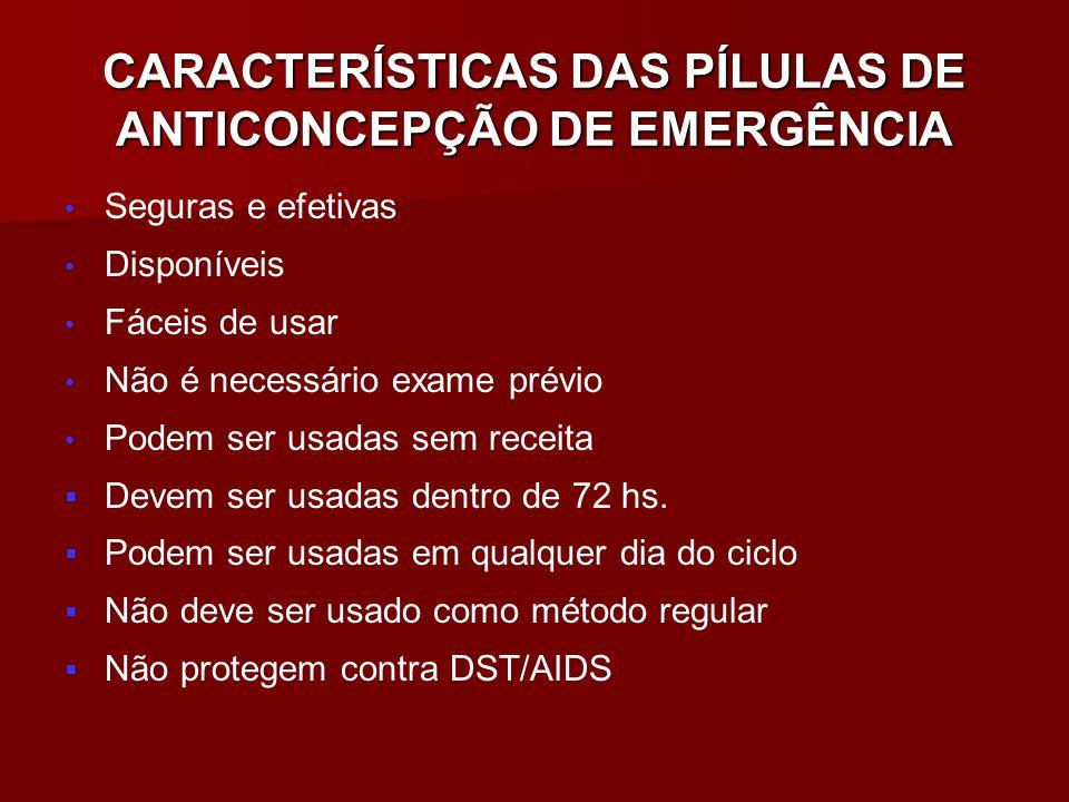 CARACTERÍSTICAS DAS PÍLULAS DE ANTICONCEPÇÃO DE EMERGÊNCIA