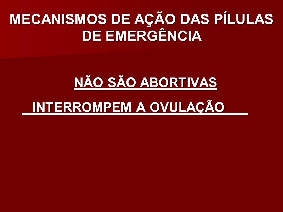 MECANISMOS DE AÇÃO DAS PÍLULAS DE EMERGÊNCIA