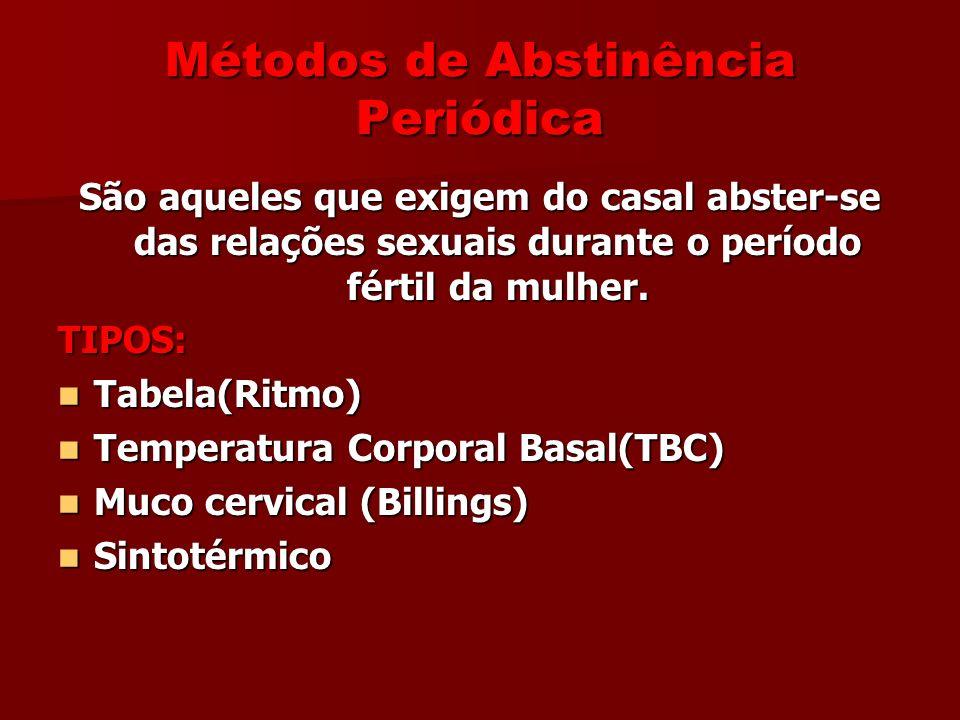 Métodos de Abstinência Periódica