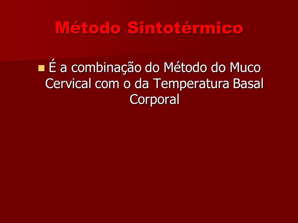 Método Sintotérmico É a combinação do Método do Muco Cervical com o da Temperatura Basal Corporal