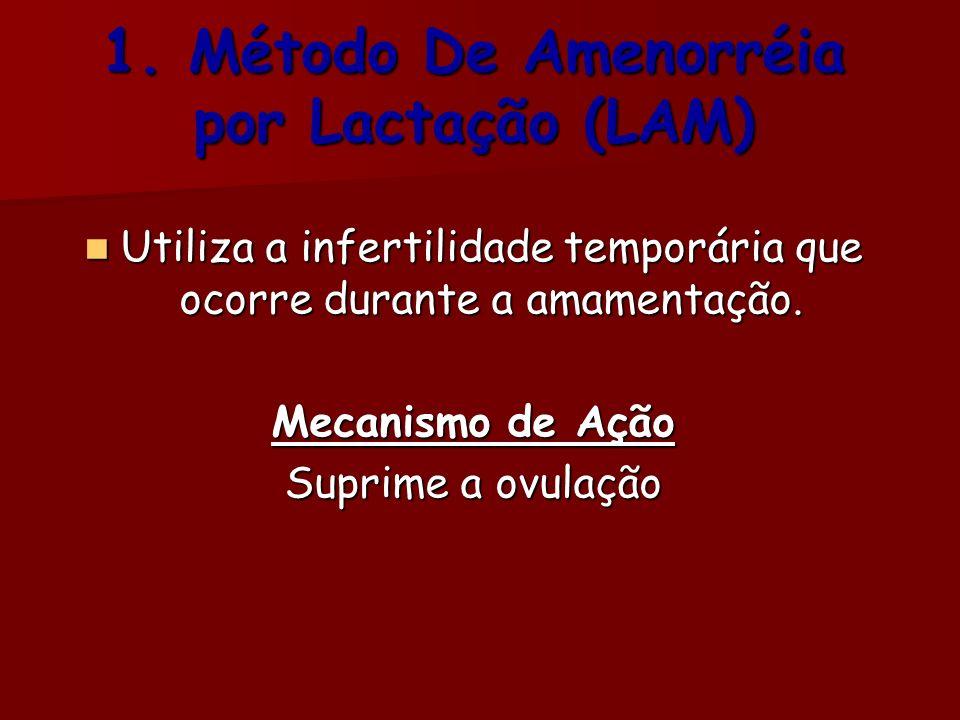 1. Método De Amenorréia por Lactação (LAM)