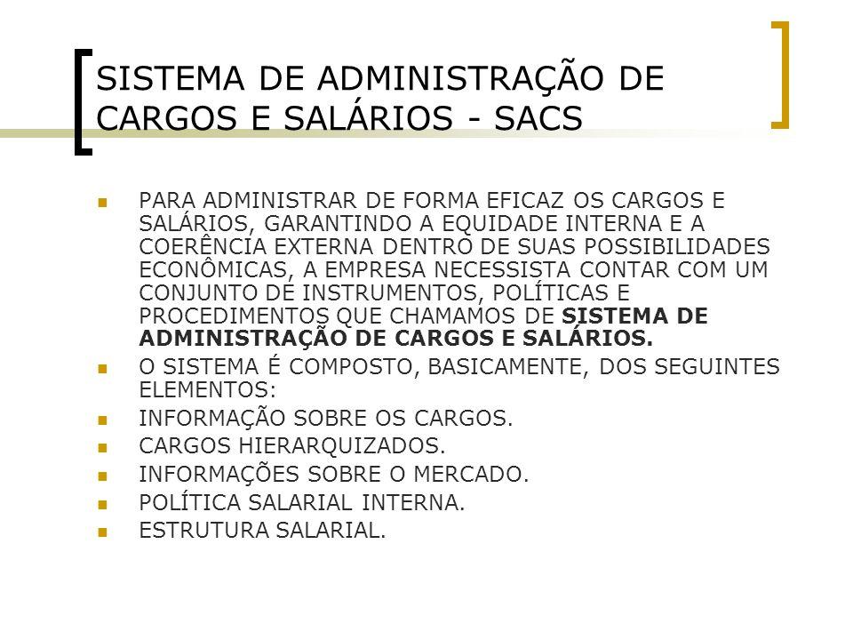 SISTEMA DE ADMINISTRAÇÃO DE CARGOS E SALÁRIOS - SACS
