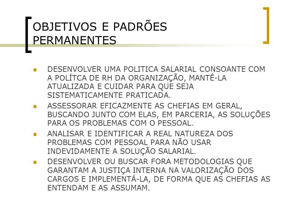 OBJETIVOS E PADRÕES PERMANENTES