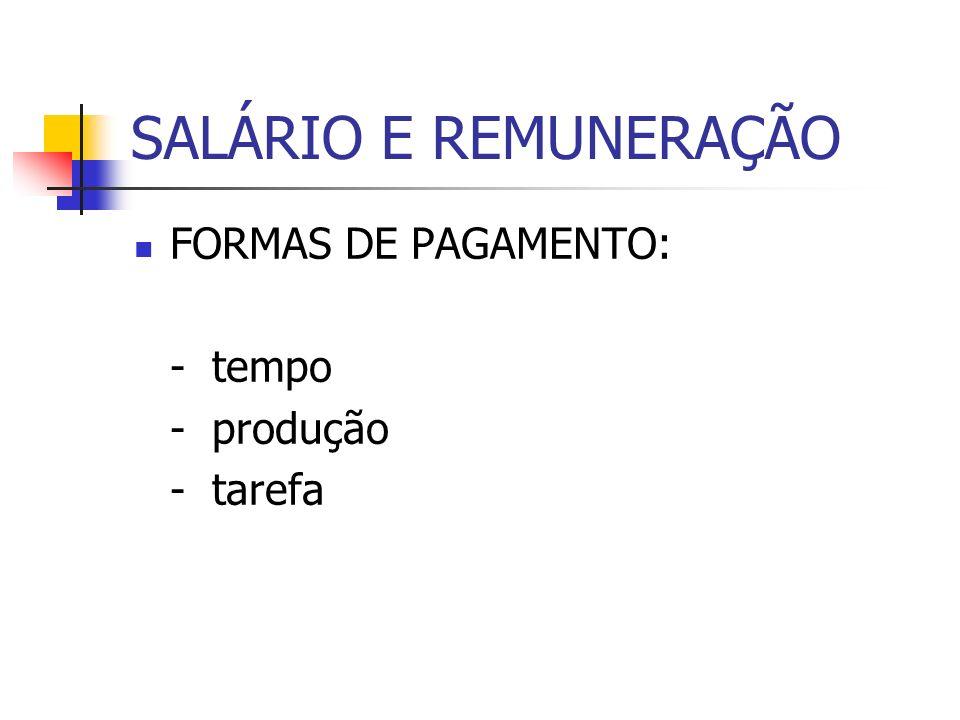 SALÁRIO E REMUNERAÇÃO FORMAS DE PAGAMENTO: - tempo - produção - tarefa