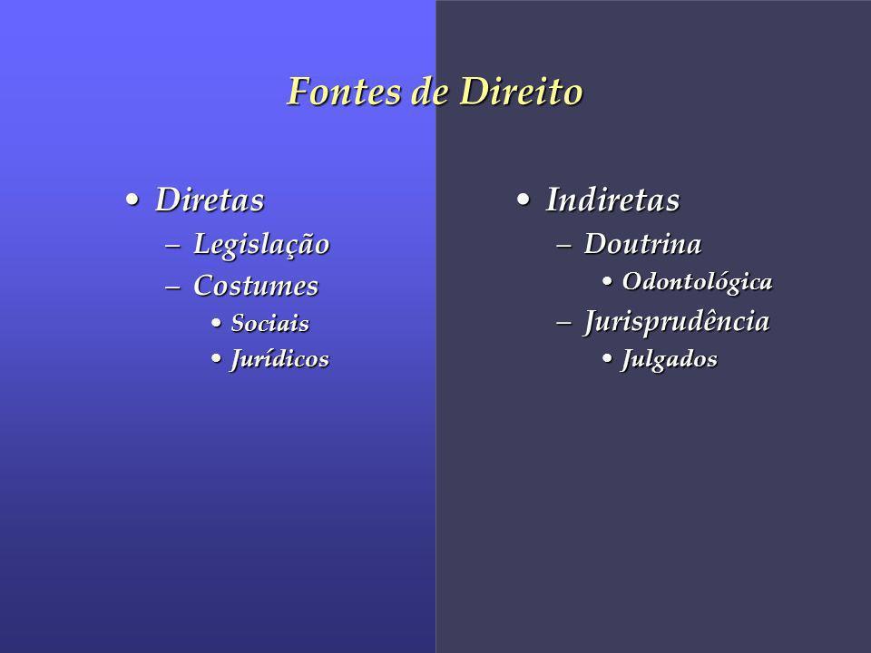 Fontes de Direito Diretas Indiretas Legislação Costumes Doutrina