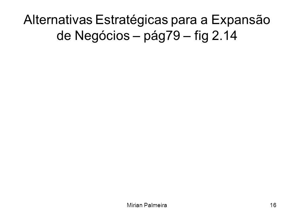 Alternativas Estratégicas para a Expansão de Negócios – pág79 – fig 2