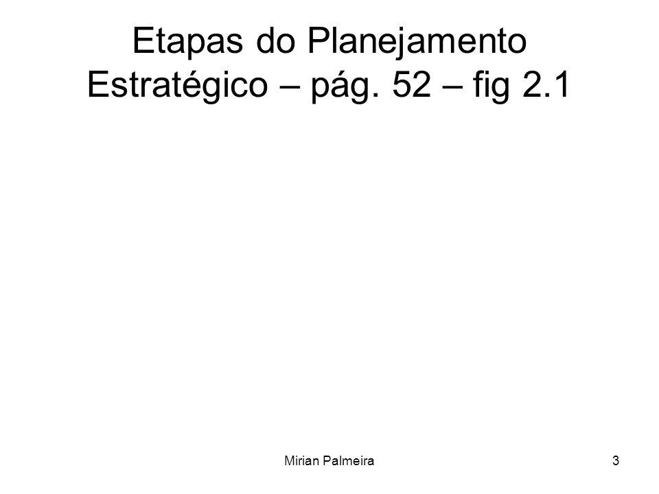 Etapas do Planejamento Estratégico – pág. 52 – fig 2.1