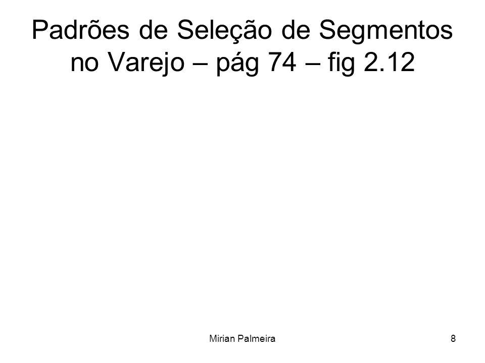 Padrões de Seleção de Segmentos no Varejo – pág 74 – fig 2.12