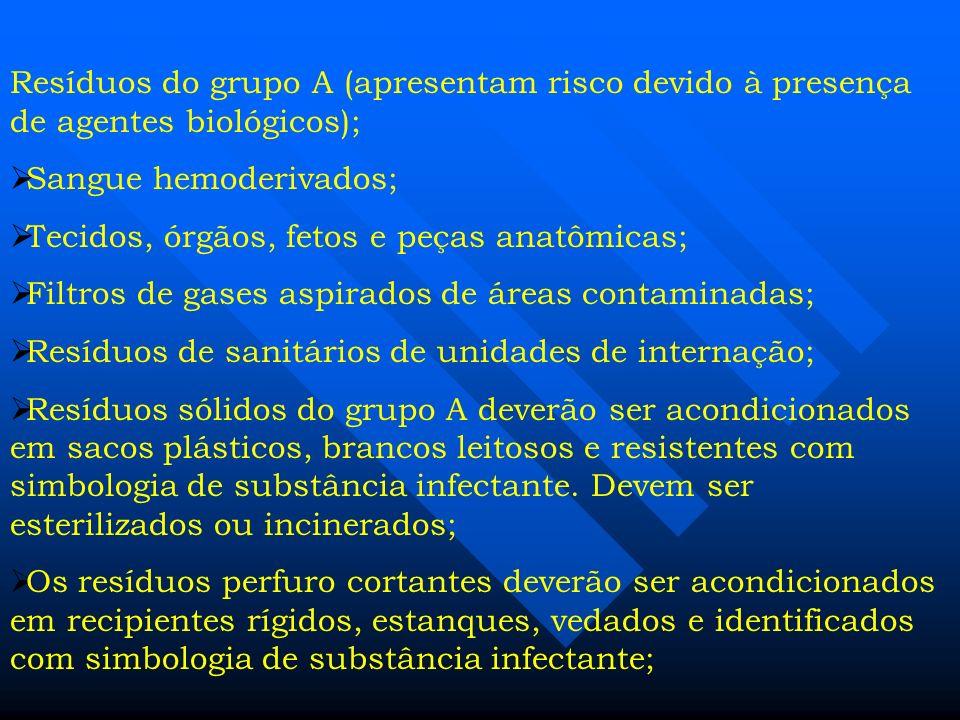 Resíduos do grupo A (apresentam risco devido à presença de agentes biológicos);