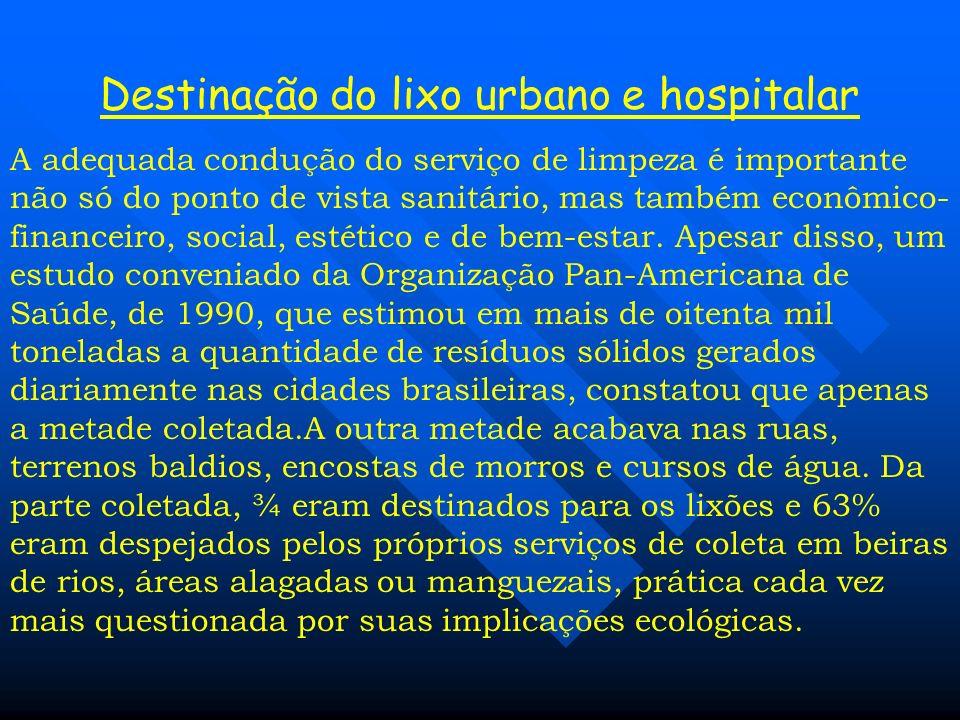 Destinação do lixo urbano e hospitalar