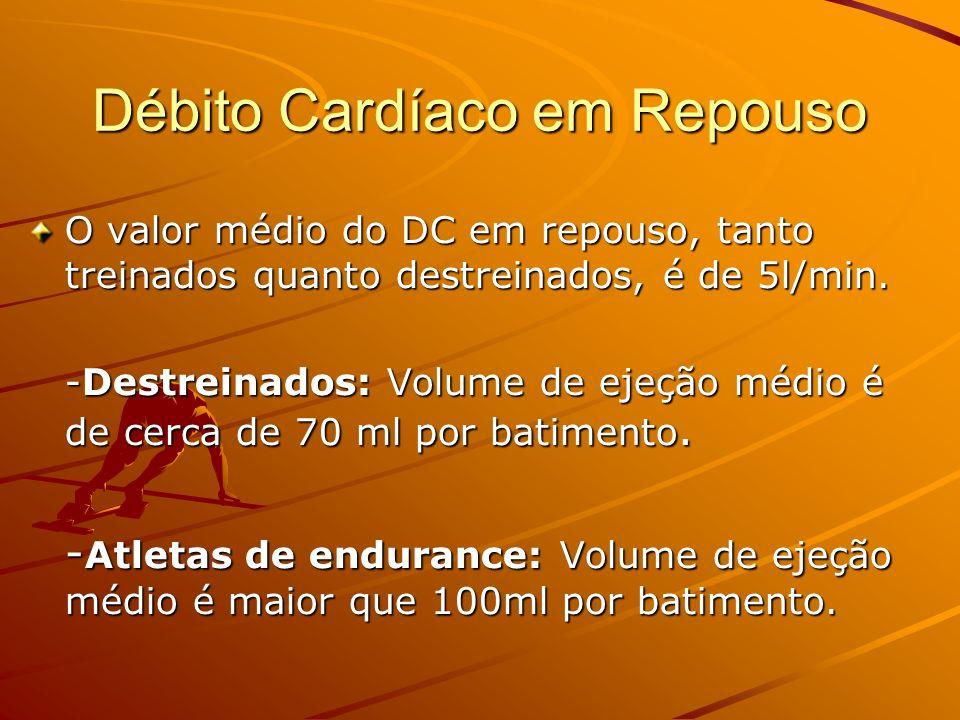 Débito Cardíaco em Repouso
