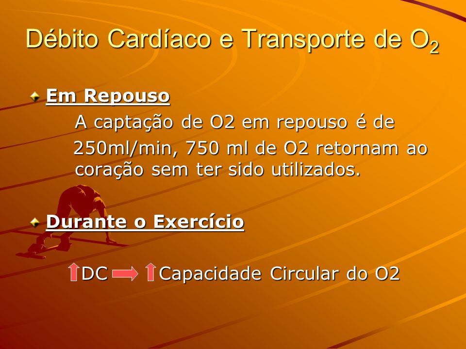 Débito Cardíaco e Transporte de O2