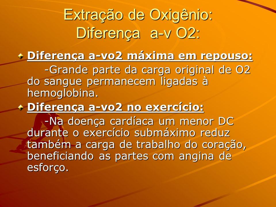 Extração de Oxigênio: Diferença a-v O2: