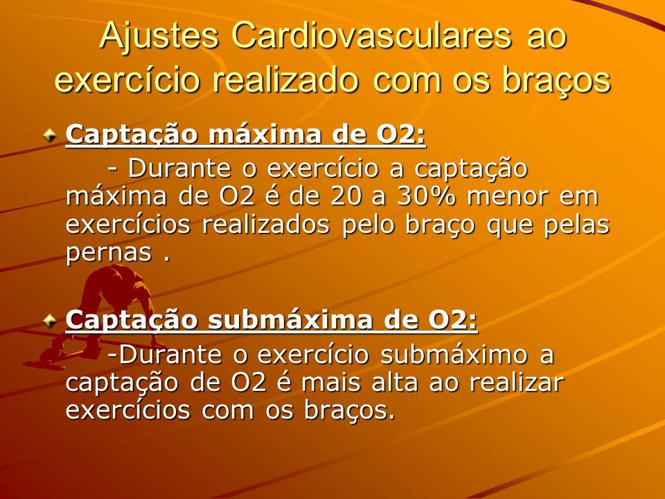 Ajustes Cardiovasculares ao exercício realizado com os braços