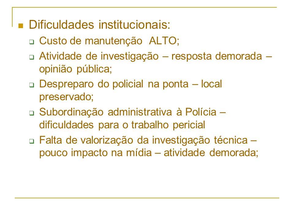 Dificuldades institucionais: