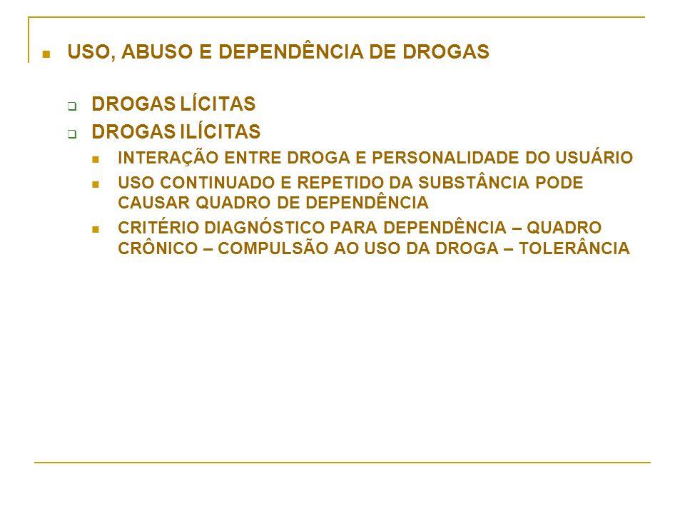 USO, ABUSO E DEPENDÊNCIA DE DROGAS