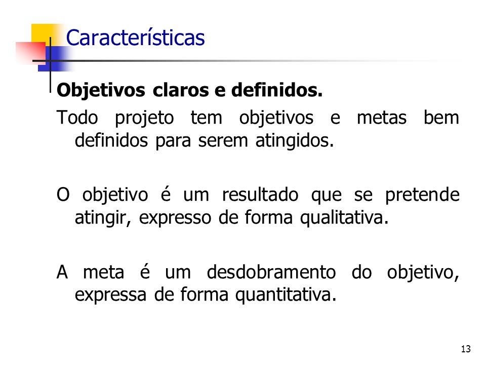 Características Objetivos claros e definidos.