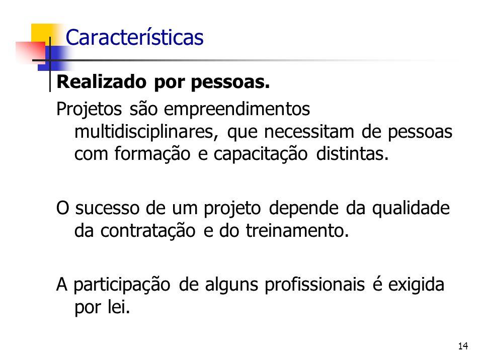 Características Realizado por pessoas.