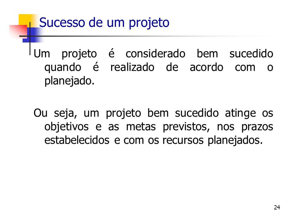 Sucesso de um projeto Um projeto é considerado bem sucedido quando é realizado de acordo com o planejado.
