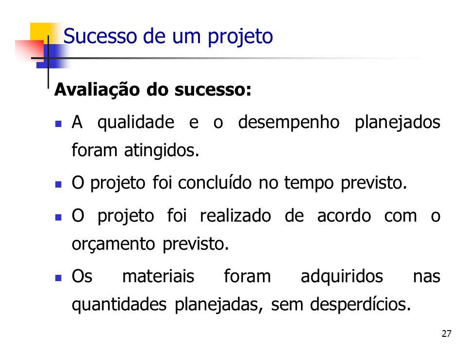 Sucesso de um projeto Avaliação do sucesso: