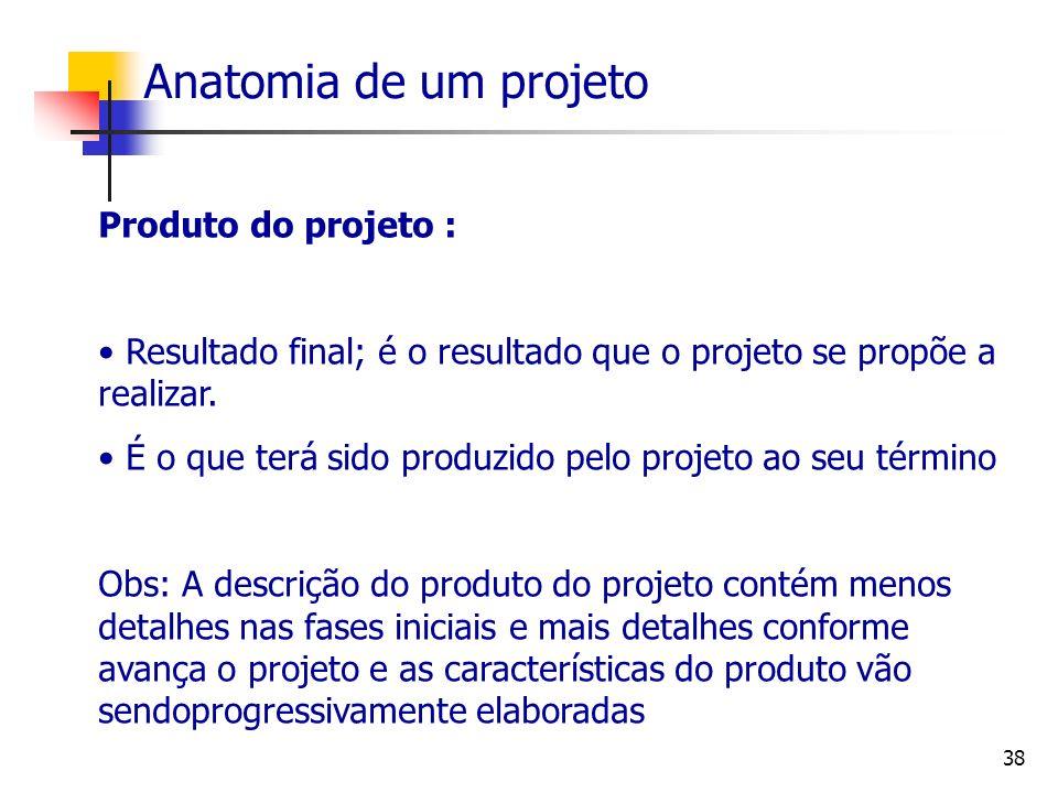 Anatomia de um projeto Produto do projeto :