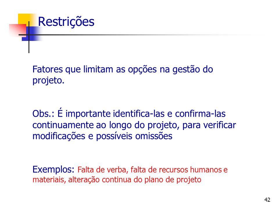 Restrições Fatores que limitam as opções na gestão do projeto.