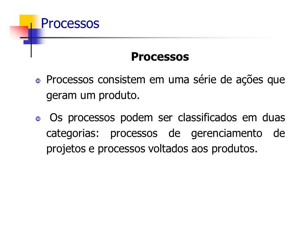 Processos Processos. Processos consistem em uma série de ações que geram um produto.