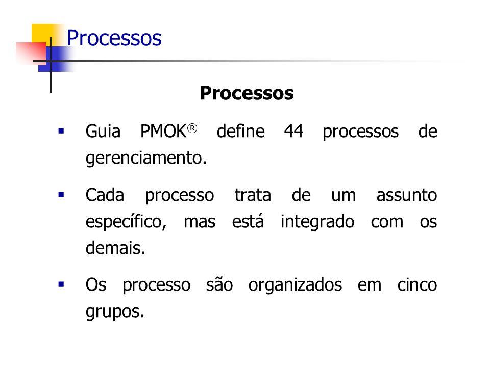 Processos Processos Guia PMOK® define 44 processos de gerenciamento.