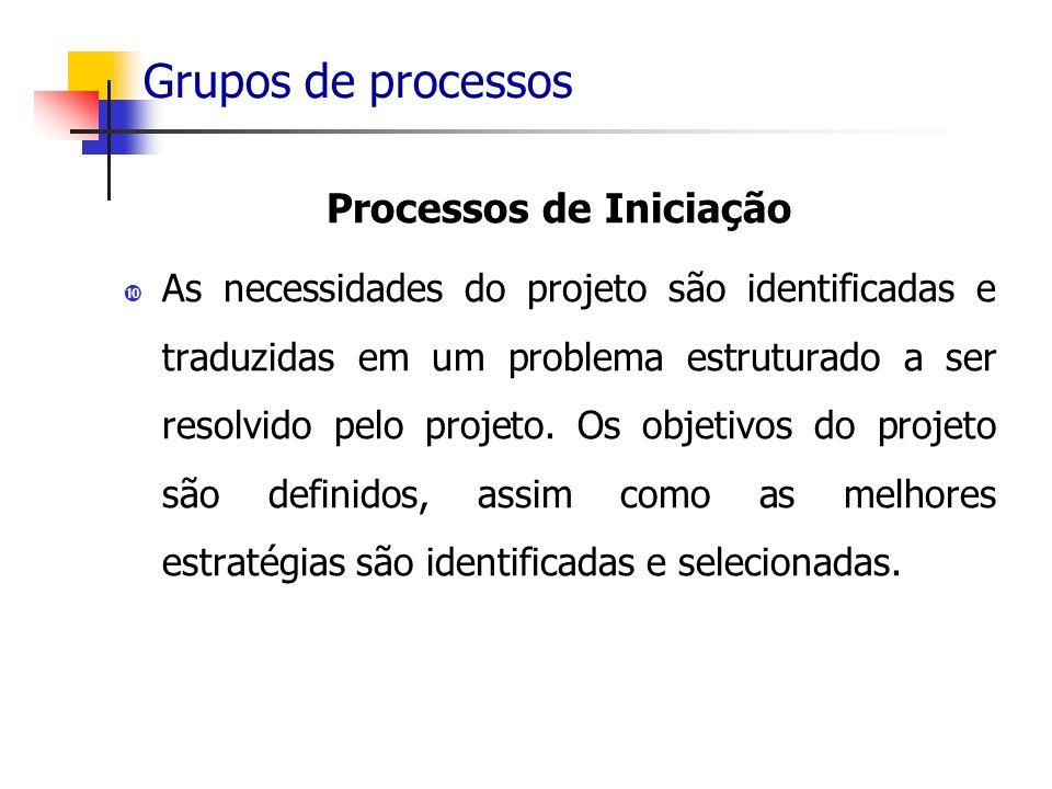 Processos de Iniciação