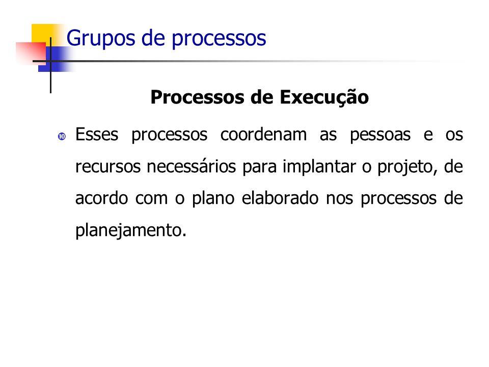 Grupos de processos Processos de Execução