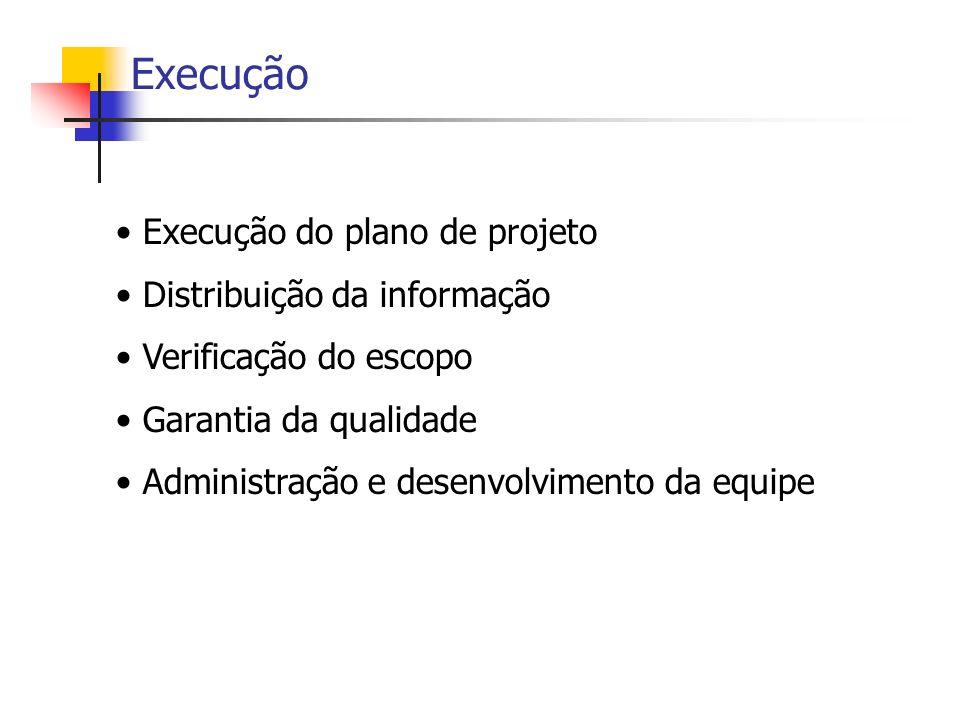 Execução Execução do plano de projeto Distribuição da informação