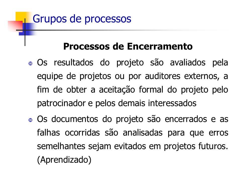 Processos de Encerramento
