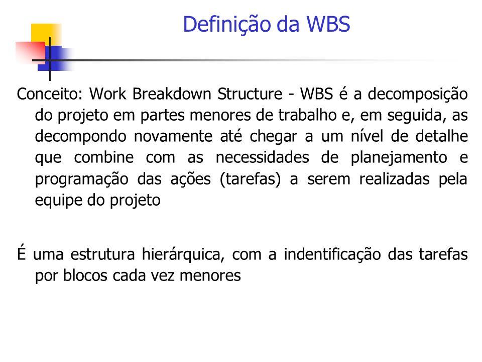Definição da WBS