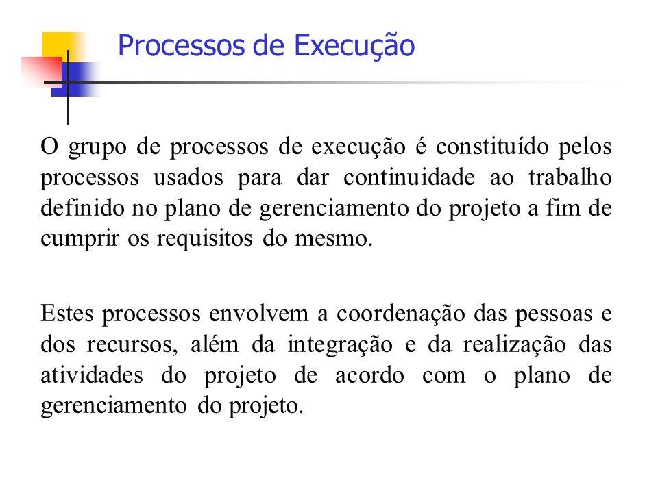 Processos de Execução