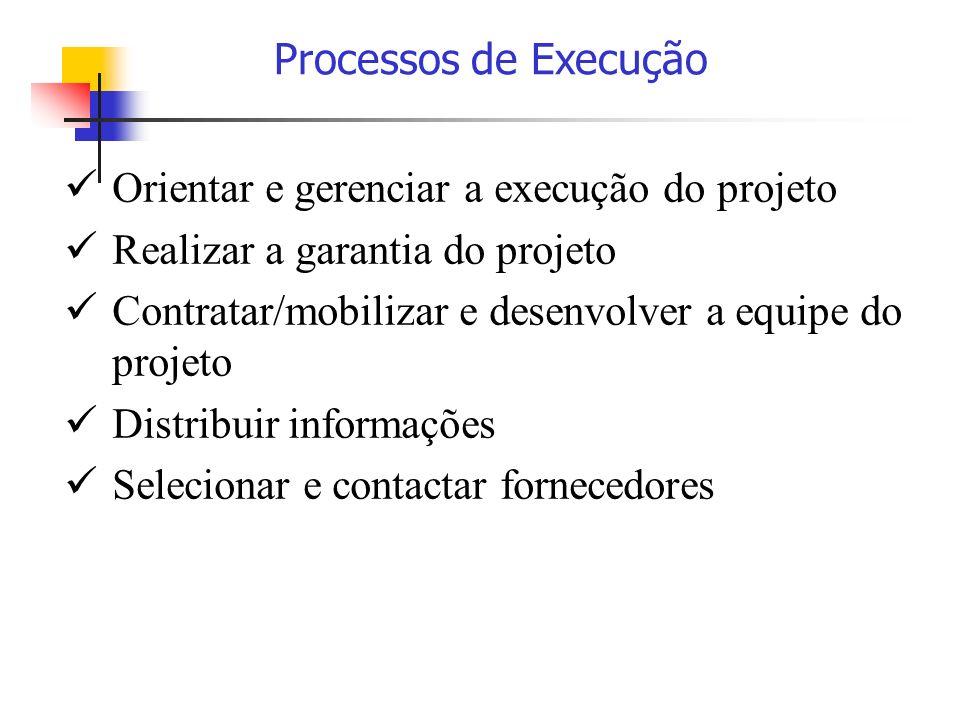 Processos de Execução Orientar e gerenciar a execução do projeto. Realizar a garantia do projeto.