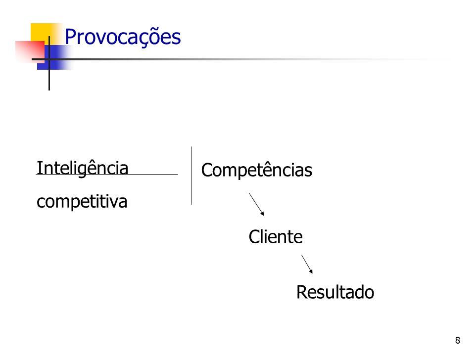 Gerenciamento de Projetos: Conceitos.