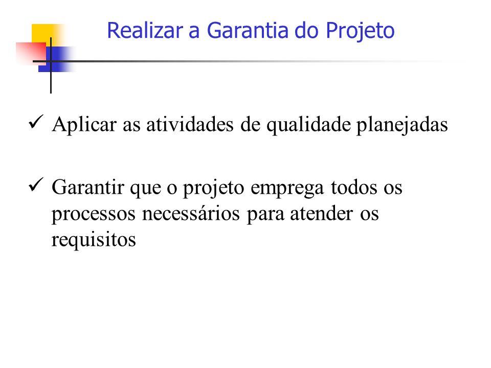 Realizar a Garantia do Projeto