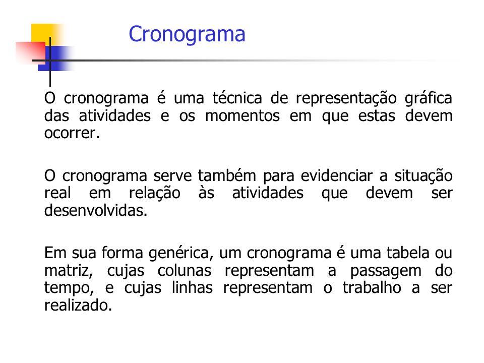 Cronograma O cronograma é uma técnica de representação gráfica das atividades e os momentos em que estas devem ocorrer.